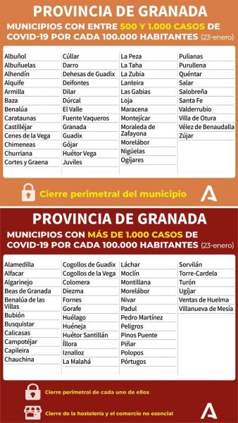 Province of Granada, municipalities with closed perimeter restrictions. As of January 21, 2021