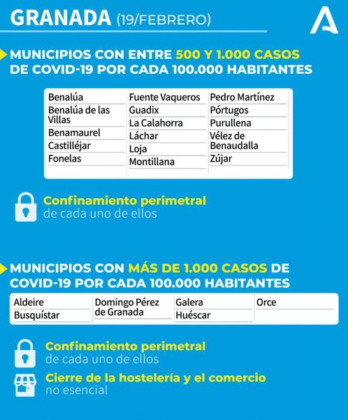 Province of Granada, municipalities with closed perimeter restrictions. As of Feb 19, 2021