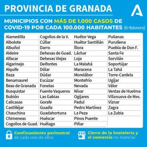 Province of Granada, municipalities with closed perimeter restrictions. As of Feb 06, 2021