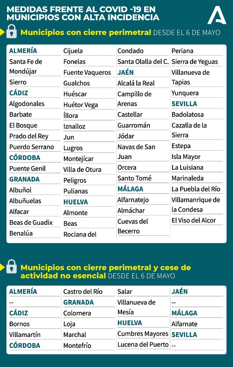 covid May 06, 2021 all province andalusia